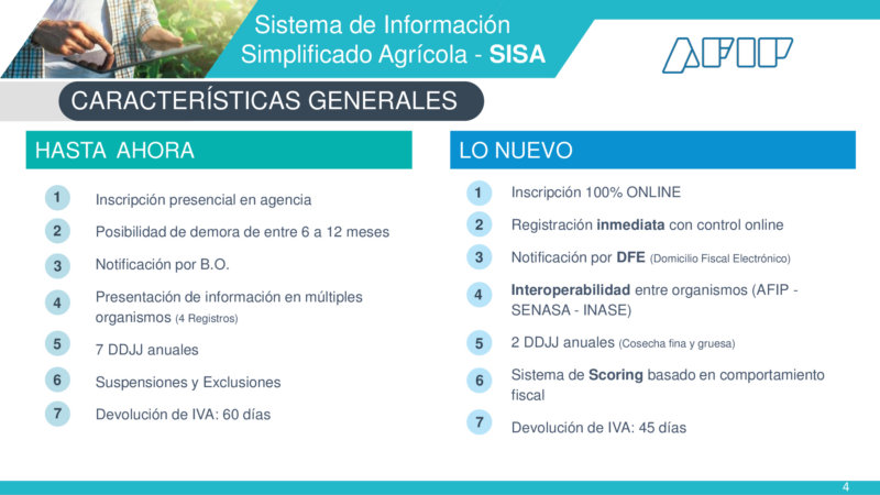 Sistema de Información Simplificado Agrícola- SISA